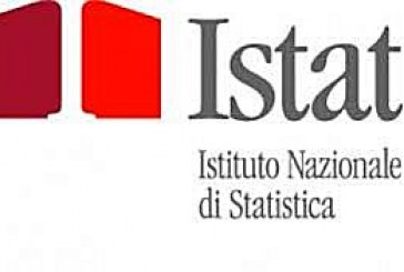 ISTAT. Produzione industriale. Farmaceutica -14,9%