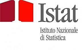 ISTAT. Produzione industriale