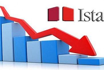 ISTAT. Fatturato e ordinativi industria farmaceutica: -3,3% e -8,4%