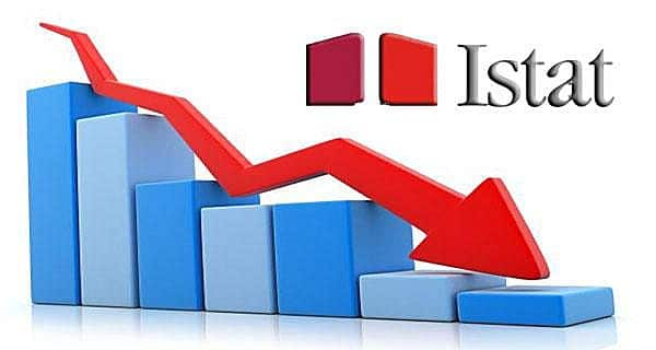ISTAT Produzione industriale 2019. Farmaceutica -0,2