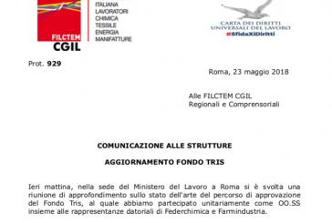 Comunicato sindacale su criticità TRIS