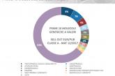 Il mercato italiano dei farmaci generici: dati 2017