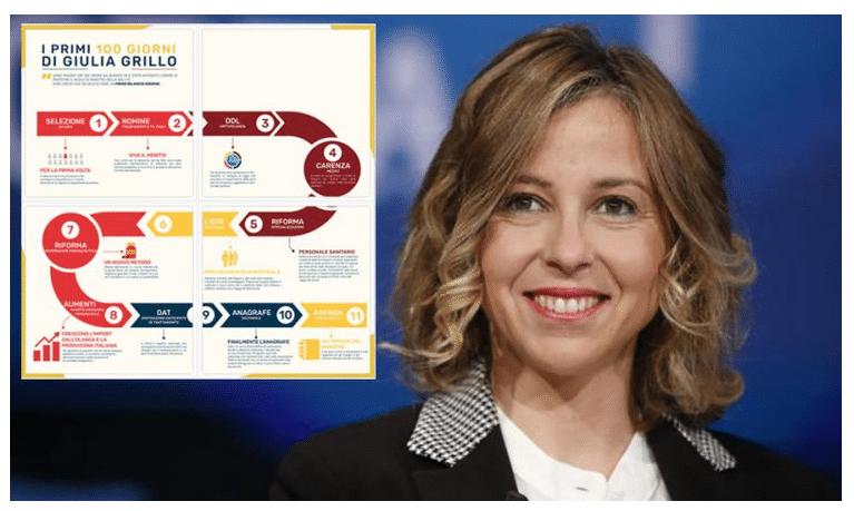 Giulia Grillo fa un bilancio dei suoi primi 100 giorni al Ministero della Salute