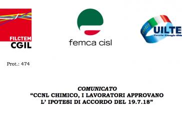 CCNL CHIMICO, i lavoratori dicono sì all'ipotesi di accordo per il rinnovo del contratto
