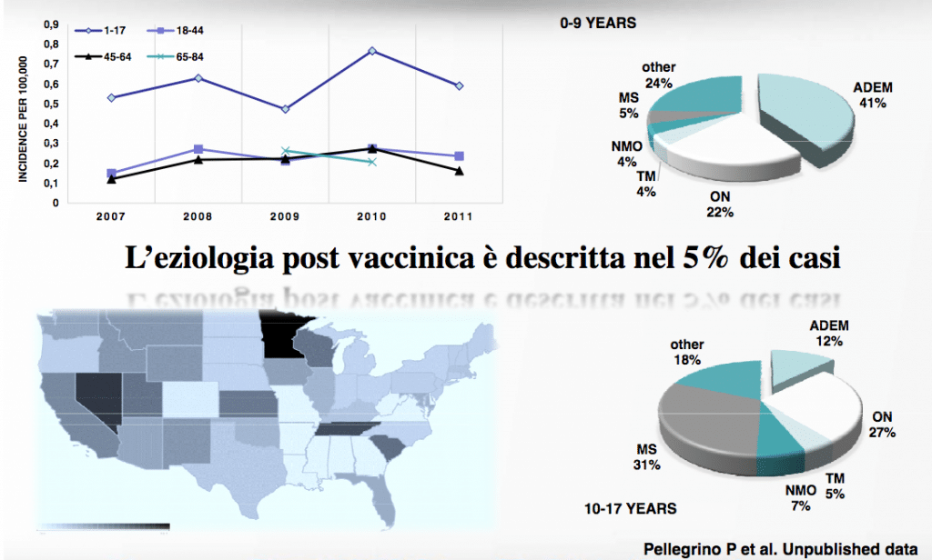 vaccino hpv ospedale sacco