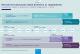 Dispositivi medici. La Commissione Europea lancia un portale per facilitare la transazione verso i nuovi regolamenti