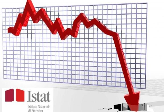 ISTAT. Produzione di prodotti farmaceutici a marzo 2019 a picco, -6,7%