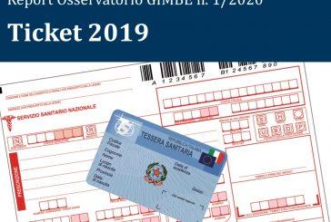 Rapporto Gimbe sulla compartecipazione al SSN. I cittadini pagano 3 mld in ticket di cui il 38% per i farmaci di marca.