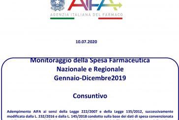 AIFA. Tetto spesa farmaceutica convenzionata (7,96% del fabbisogno sanitario nazionale)