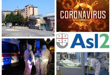 ASL 2 Savona e provincia. Attività ISF bloccata in tutti gli ospedali